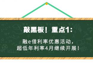 融e借小讲堂第1期开讲啦!
