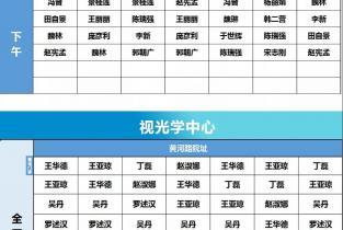 濮阳市眼科医院7月20日—26日门诊出诊医师排班表