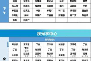 濮阳市眼科医院8月17日—23日门诊出诊医师排班表