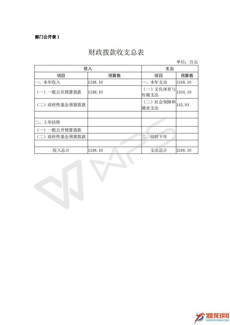 2017濮阳日报社预算公开文件_09.jpg