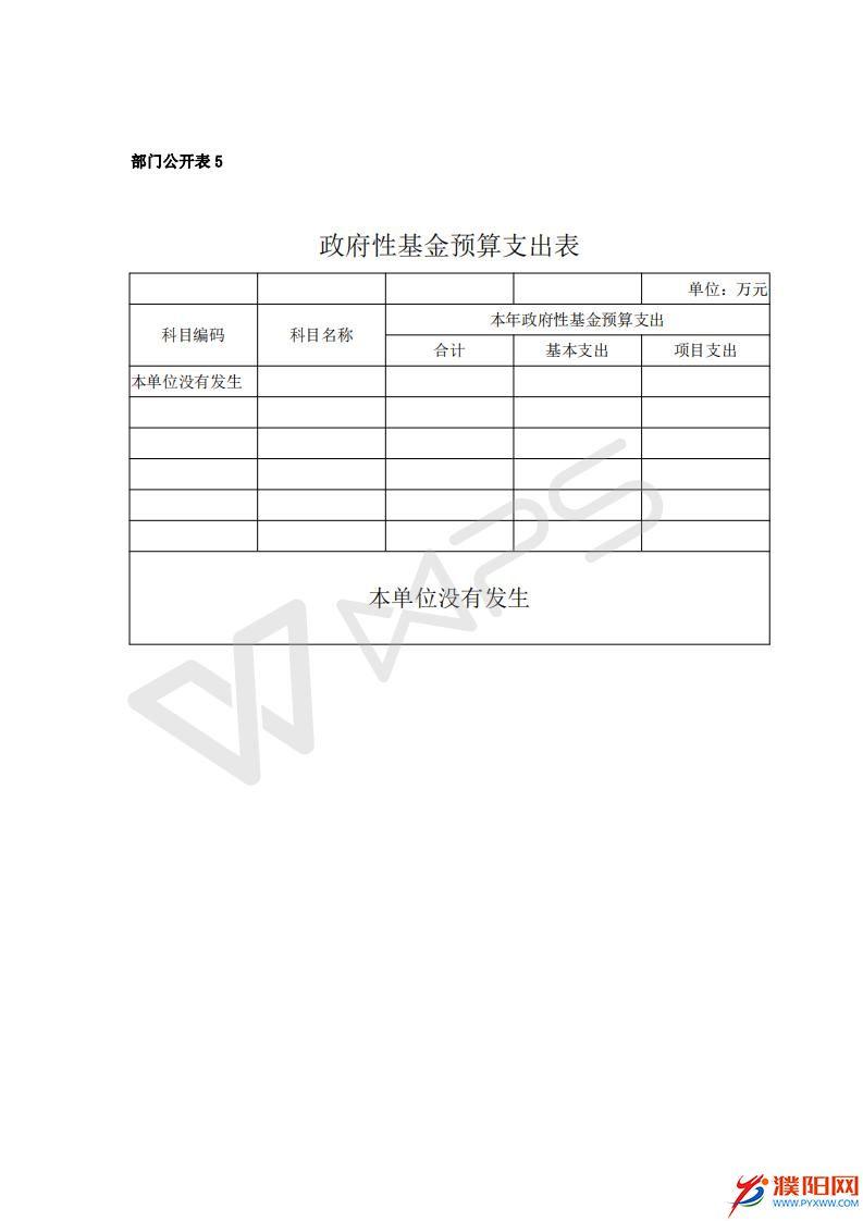 2016濮阳日报社预算公开文件_13.jpg