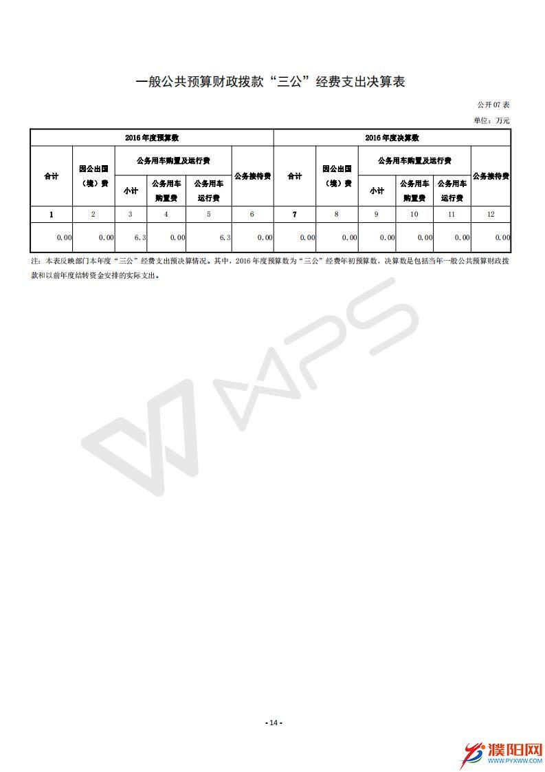 2016年度濮阳日报社决算公开_16.jpg