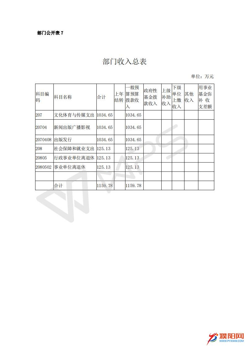2016濮阳日报社预算公开文件_15.jpg