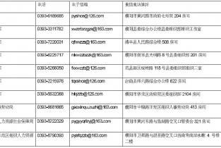 濮阳公布组织系统扫黑除恶线索举报平台
